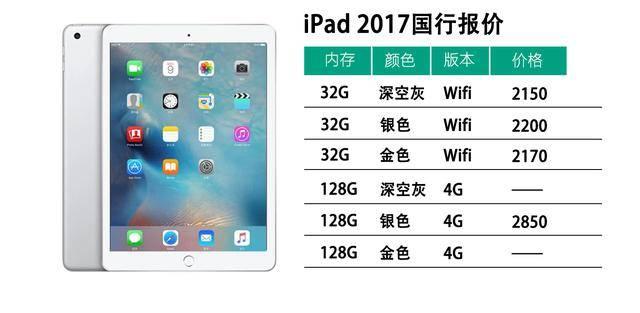 iPad又降价?2150即可到手,性价比超高(内附最新价格表)03-24