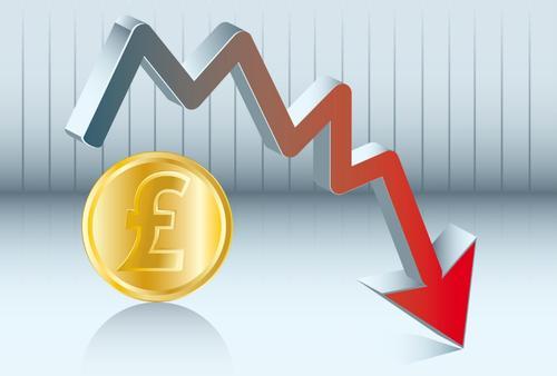 七日年化收益率是什么意思?如何计算成本和收益