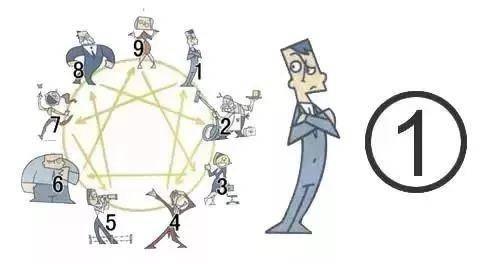 性格有九种,你是哪一种?