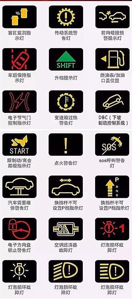 汽车仪表盘图标大全 汽车仪表盘指示灯图解