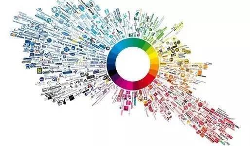 简单的告诉你什么是互联网BD?