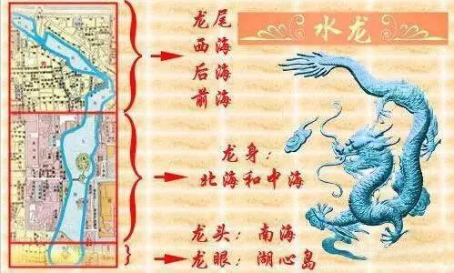 揭秘北京神秘的风水布局