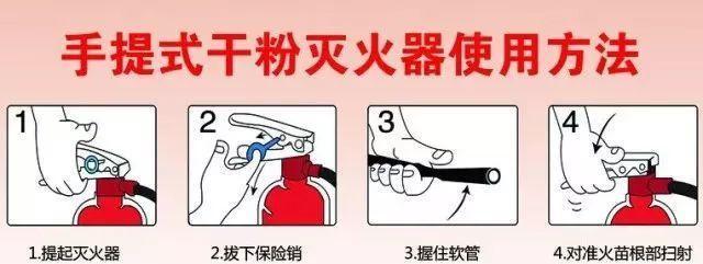 灭火器的正确使用方法三步,消防员手把手教你