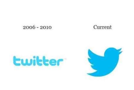 推特是啥意思(twitter是什么意思中文是什么)