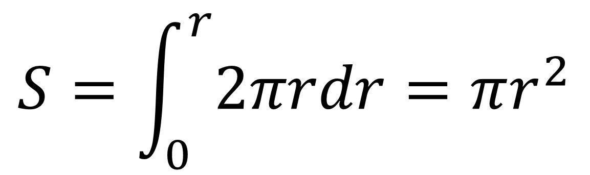 圆的面积公式是怎么得到的?