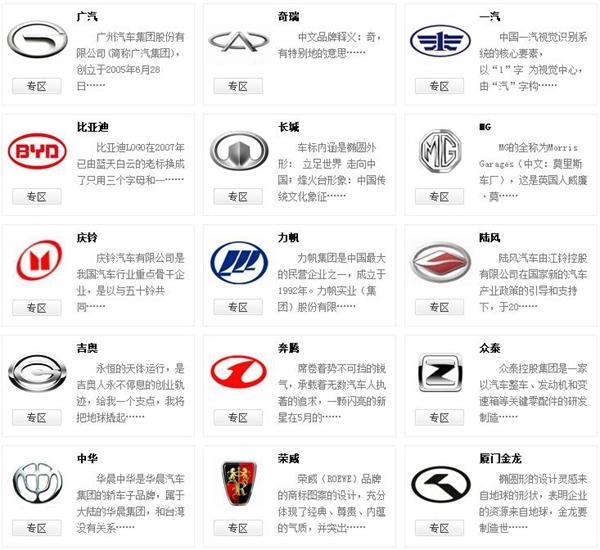 世界汽车标志图片大全,教你不看车标来认车,以后不再懵逼!