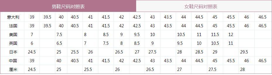 「收藏」量量你的脚选择合适的尺码!男/女鞋子尺码对照表