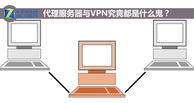 代理服务器与VPN都是什么鬼 戳完秒懂