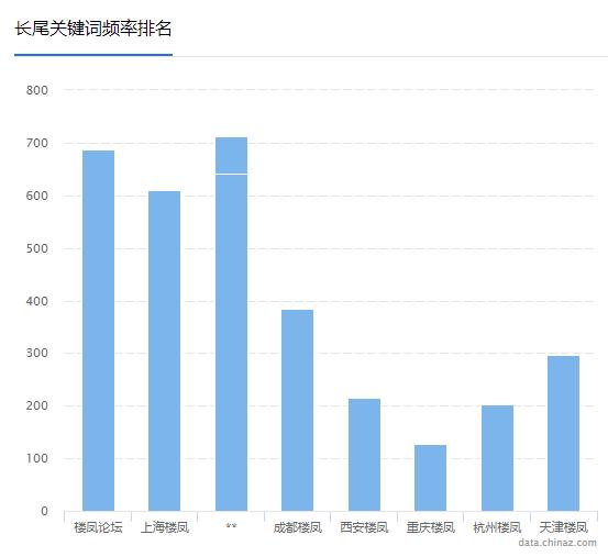 揭秘全国凤楼信息网充值骗局